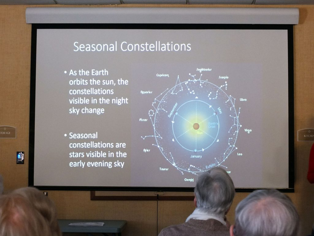 A photo showing the constellations visible in the night depending on the season